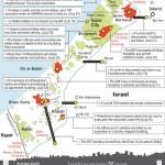 【地図と解説】イスラエル・ガザ紛争の3週間と、今後の見通し