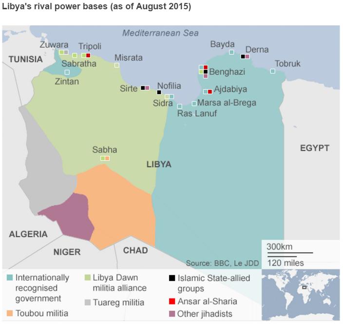 リビアの派閥2015年8月現在