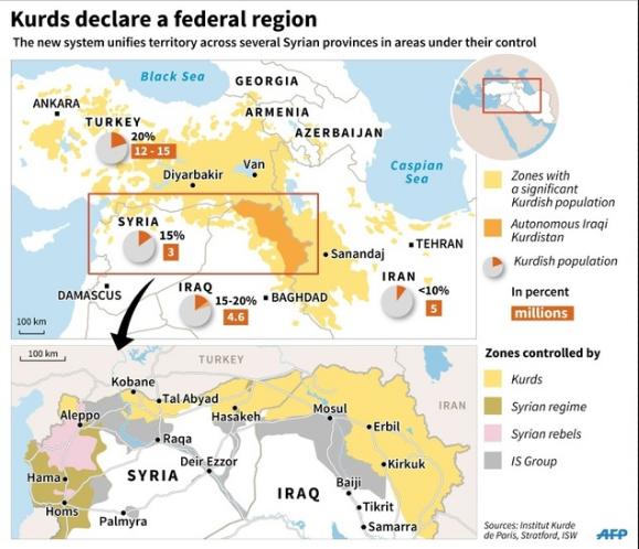 シリア・クルドの自治宣言