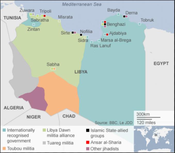 BBC Libya Factions