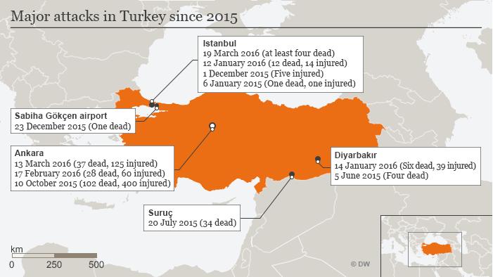 トルコのテロ現場2015•2016年