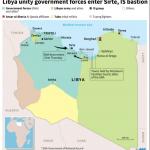 【今日の一枚】(6)リビアの分裂状況(その4)複数の「イスラーム国」への複数の掃討作戦