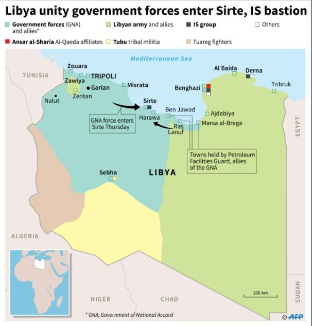 リビアスィルトの包囲網