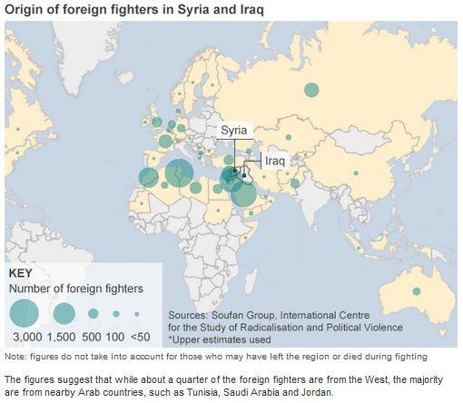 イラク・シリアへの外国人戦闘員の出身国_BBC_14 Oct 2014