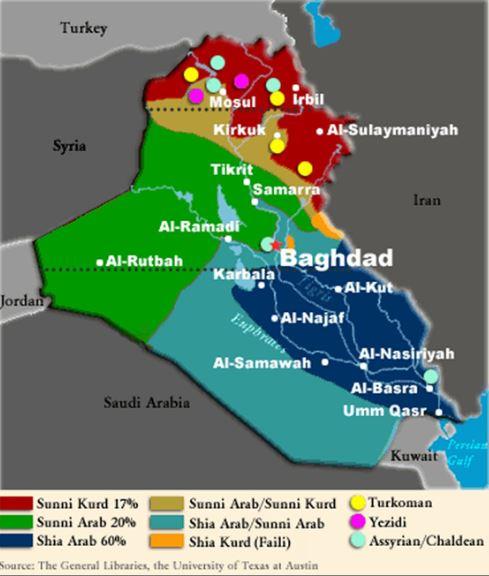 Iraq_Sect_Ethno_ratio.jpg