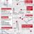 【地図】パリ同時多発テロ事件の発生地点詳細